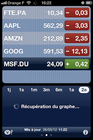 Stock app screen