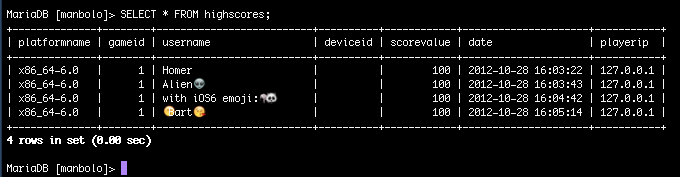 Output from highscores database